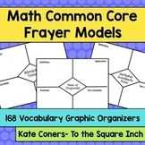 Grades 6th, 7th and 8th Grade Common Core Math Vocabulary Frayer Model Cards
