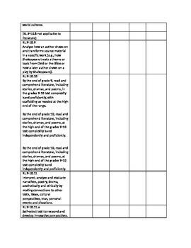Grades 9-10 ELA Instructional Common Core Standards Checklist