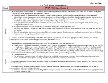 Grades 9-12 Common Core ELA Rubrics
