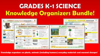 Grades K-1 Science Knowledge Organizers Bundle!