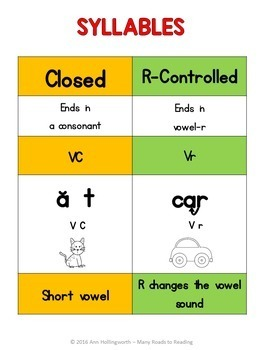 Closed & R-Controlled Syllable Sort Grades K-1