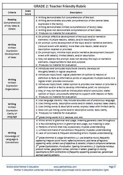 Grades K-2: Bundled Teacher Friendly Common Core Aligned Writing Rubrics