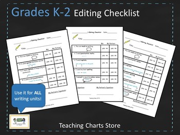 Grades K-2 Editing Checklist for Writing Workshop