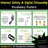 Grades K-2: Internet Safety Vocabulary Posters – Common Sense Media Aligned