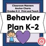 Behavior Plan Grades K-2