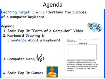 Grades K-2 Parts of a Computer: Lesson 4 Keyboard
