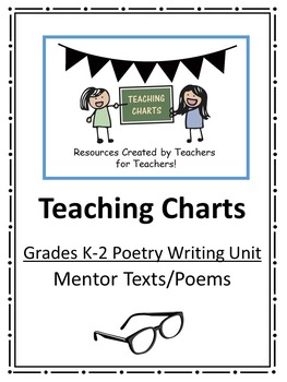 Grades K-2 Poetry Writing Mentor Texts/Poems (Lucy Calkins Inspired)