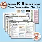 Grades K-5 Math Posters: CCSS Cluster Overview & Goals Checklists
