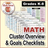 Grades K-8 Math Posters: CCSS Cluster Overview & Goals Checklists