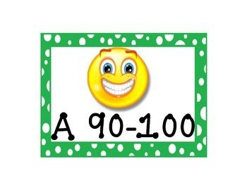 Grades Visual