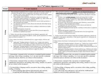 Grades6-8 Common Core ELA Rubrics