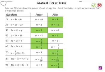 Slope (Gradient) of Straight Line Graphs (Tick or Trash)