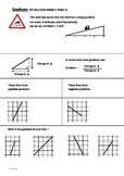 Gradients of Straight Lines