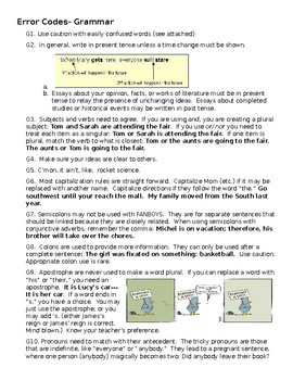 Grading Annotation System: Make permanent changes in student writing