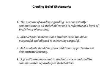 Grading Belief Statements