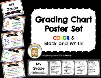 Grading Chart Poster Set