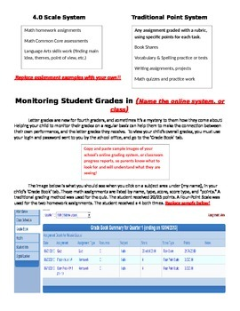 Grading Guide for Parents: 4-point Scale vs  Traditional Grading