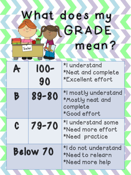 Grading Policy Poster