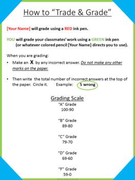 Trade & Grade Posters - Lime & Aqua