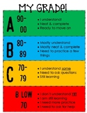 Grading Rubric Poster | Student Tracking