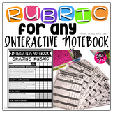 Grading Rubric for ANY Interactive Notebook *Editable*