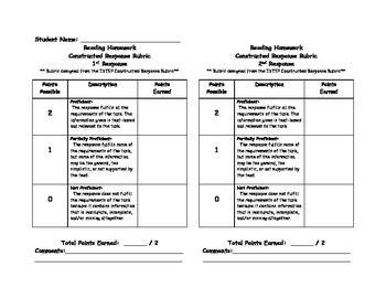 Grading Rubric for Constructive Response