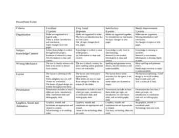 Grading Rubric for a Powerpoint Presentation