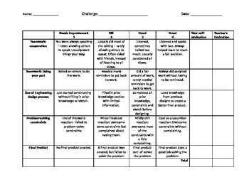 Grading Rubric for engineering challenges