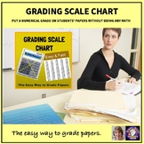 Grading Scale Chart Tool for Teachers