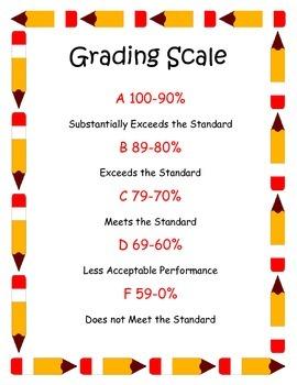 Grading Scale Handout