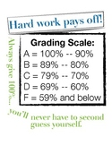 Grading Scale Mini-Poster (2 Scales Included!)