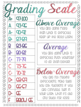 Grading Scale - Ombre