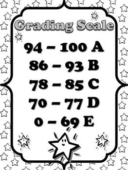Grading Scale Poster - Superstars Theme - King Virtue
