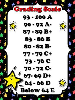 Grading Scale Poster - 10-Point (Modified) - Superstars Theme - King Virtue