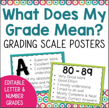Grading Scale Posters