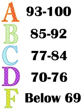 Grading Scale Printable Poster