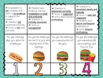 Grading Standards Hamburger Visuals