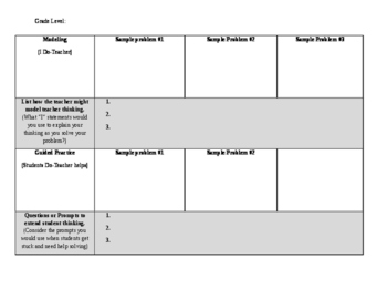 Gradual Release Graphic Organizer for Math and Literacy