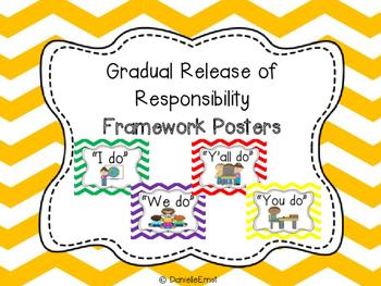 Gradual Release Posters