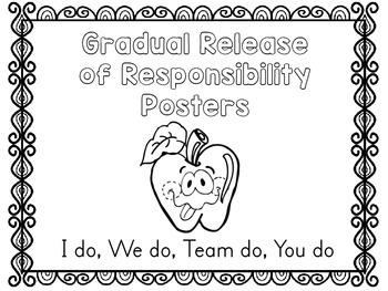 FREEBIE: Gradual Release Posters- Direct Interactive Instruction
