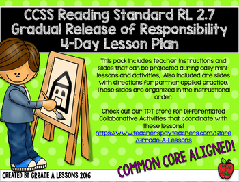 Illustrations RL2.7 Gradual Release of Responsibility 4-Day Lesson Plans