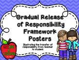 Gradual Release of Responsibility Framework Posters