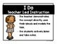 Gradual Release of Responsibility Instructional Poster Clip Chart