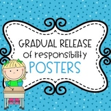 Gradual Release of Responsibility Posters