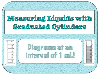 Graduated Cylinder Diagrams (1 mL Interval)