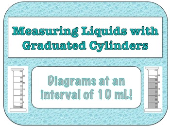 Graduated Cylinder Diagrams (10 mL Interval)