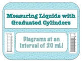 Graduated Cylinder Diagrams (20 mL Interval)