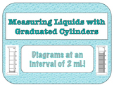 Graduated Cylinder Diagrams (2 mL Interval)