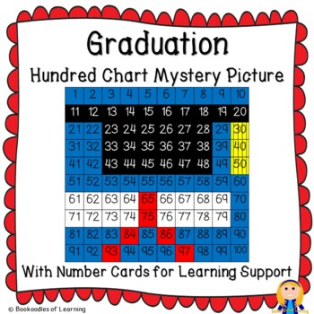 Graduation Cap & Diploma (End of the Year) Hundred Chart Mystery Picture