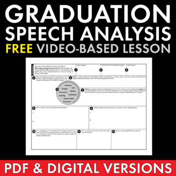 Graduation Speeches, FREE Worksheet to Use With Commencement Videos, Grades 8-12